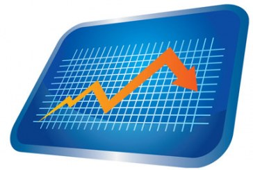 Retail property demand struggling because of economic uncertainly