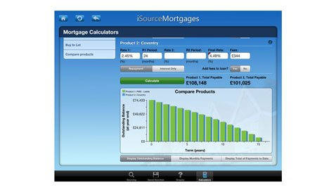 iSourceMortgages