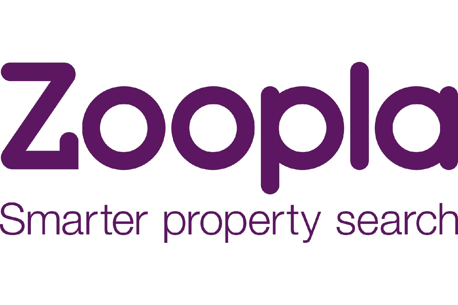 Zoopla Property Group Share Price